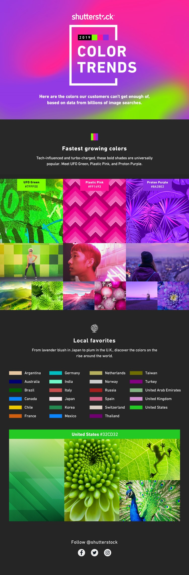 Br24 Blog Shutterstock Colour Trends 2019: Infographic about the colour trends 2019 with UFO Green, Plastic Pink, Proton Purple and local favourites