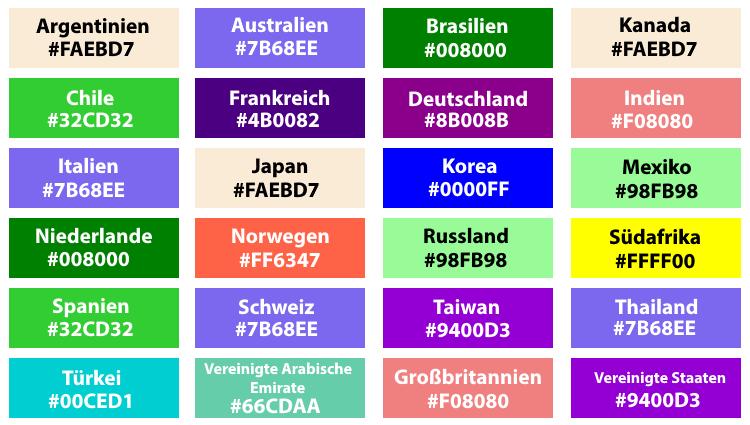 Br24 Blog Die Shutterstock Farbtrends 2021: Überblick über die globalen Trendfarben für 24 Länder