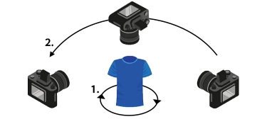 Br24: Graphic showing the rotation of a shirt in front of a camera and the camera moving over the shirt to illustrate the principle of 360 degree 3D photography