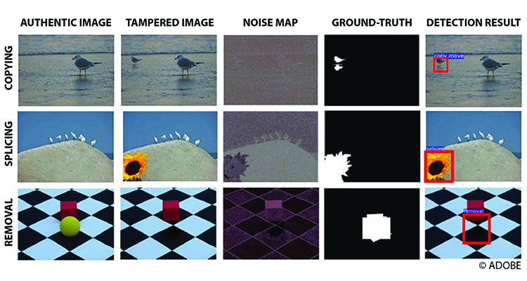 Adobe AI identifies manipulated images