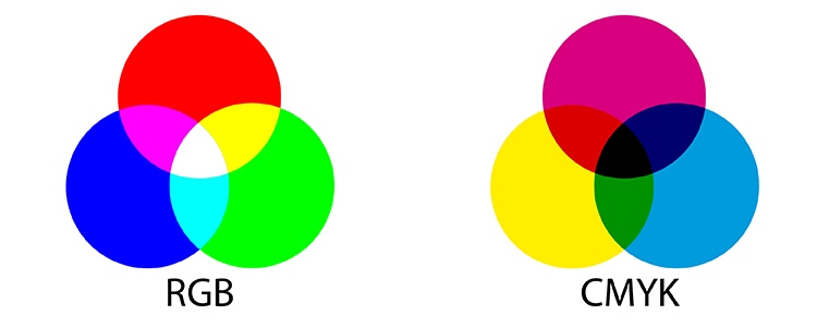 Br24 Blog All about colour: Representation of the RGB and CMYK colour model