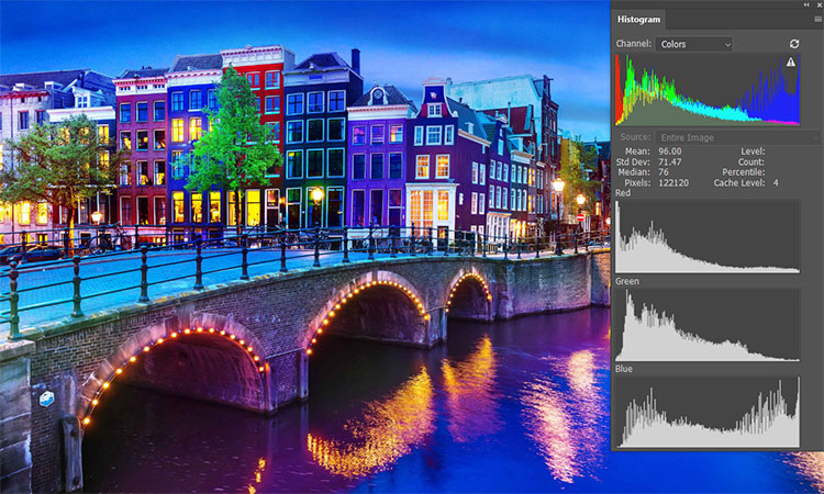 Br24 Blog Colour Correction: View of the histogram in Photoshop