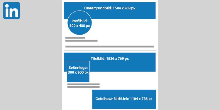 Br24 Blog Social Media Bildgrößen 2020: Die wichtigsten Bilder und deren Größen für LinkedIn