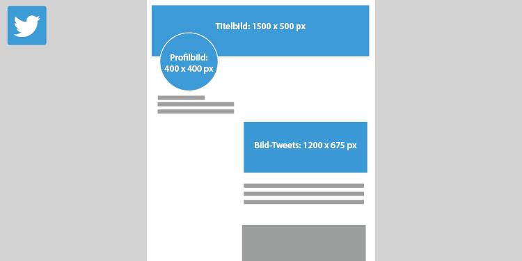 Br24 Blog Social Media Bildgrößen 2020: Die wichtigsten Bilder und deren Größen für Twitter