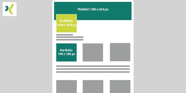 Br24 Blog Social Media Bildgrößen 2020: Die wichtigsten Bilder und deren Größen für Xing