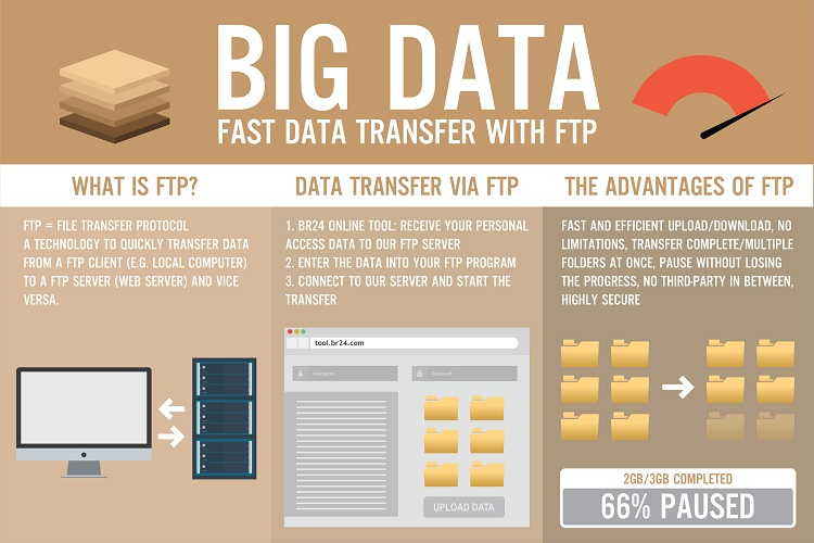 Fast data transfer with our online tool and FTP - Br24